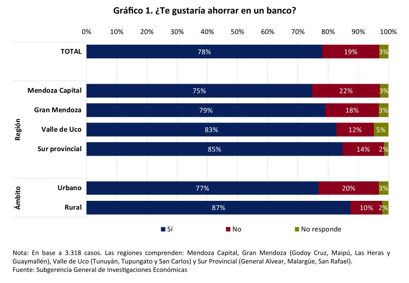 gráfico-1Iglesias-BCRA